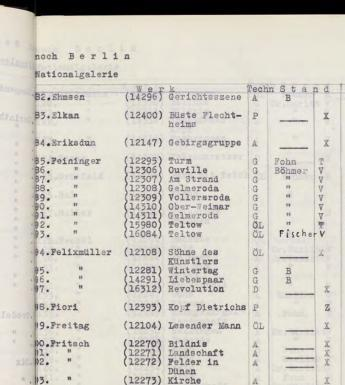 Detail of a ledger listing all artworks confiscated by the Nazis from public art collection